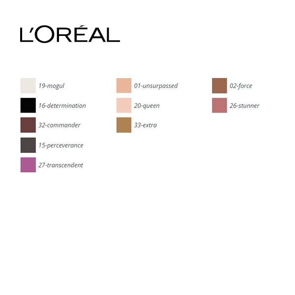 Fard de Ochi Color Queen L'Oreal Make Up 2